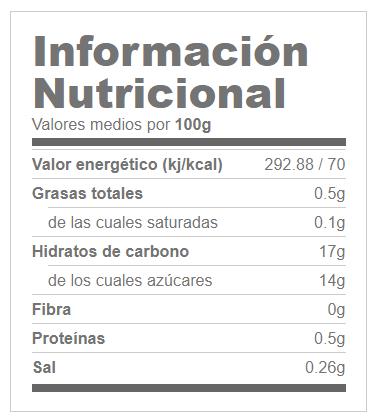 Mermeladas Naturales 250g GOFOOD® Canary Sport